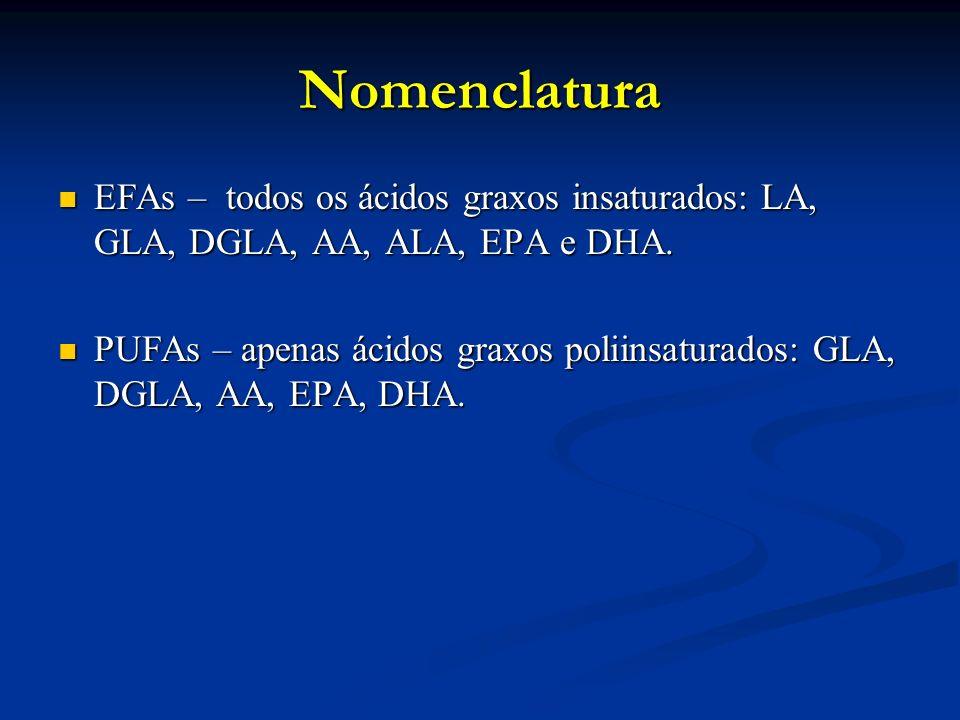 Nomenclatura EFAs – todos os ácidos graxos insaturados: LA, GLA, DGLA, AA, ALA, EPA e DHA.