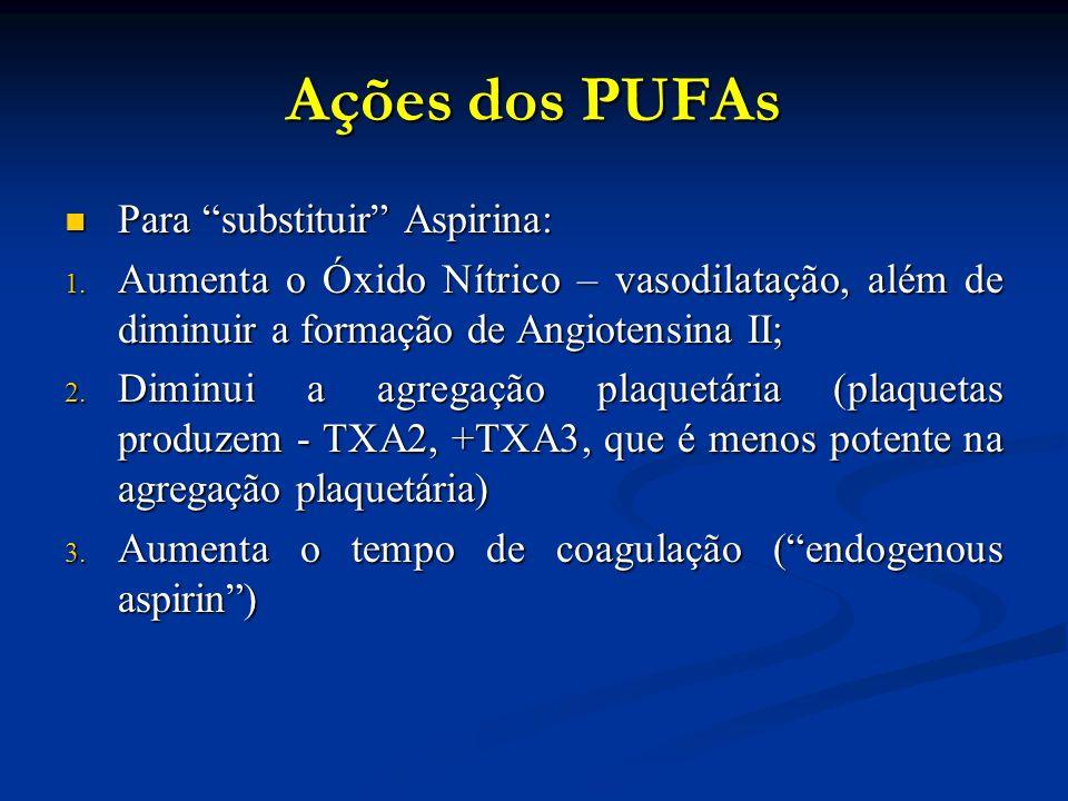 """Ações dos PUFAs Para """"substituir"""" Aspirina: Para """"substituir"""" Aspirina: 1. Aumenta o Óxido Nítrico – vasodilatação, além de diminuir a formação de Ang"""