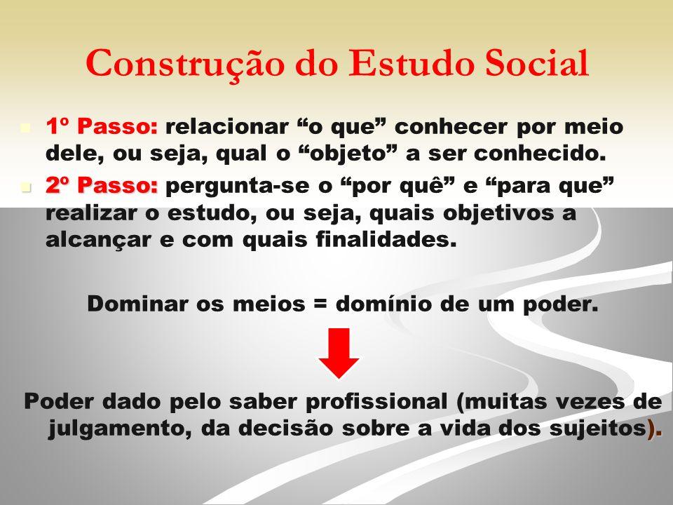 Construção do Estudo Social 1º Passo: relacionar o que conhecer por meio dele, ou seja, qual o objeto a ser conhecido.
