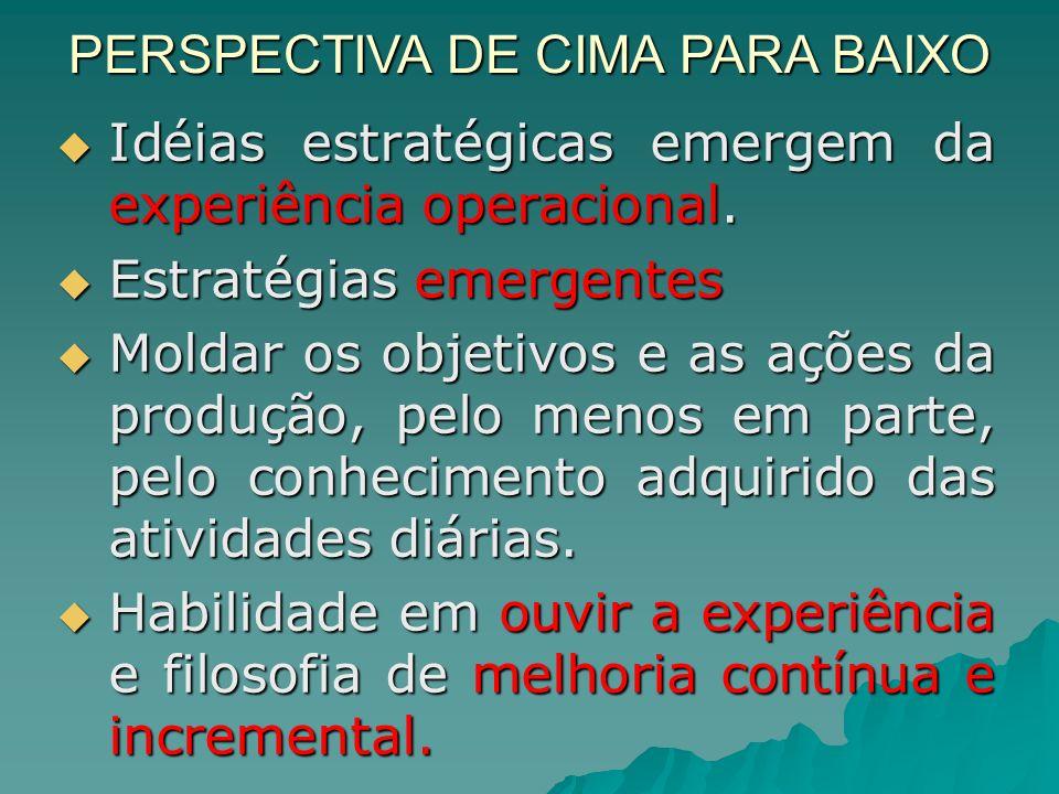  Idéias estratégicas emergem da experiência operacional.
