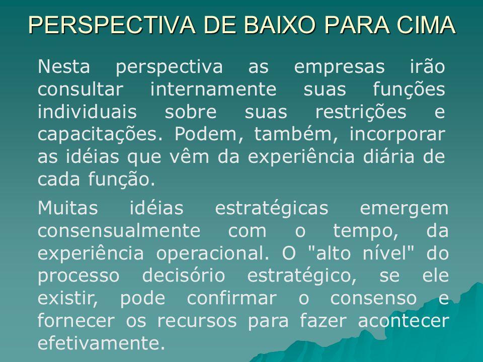 PERSPECTIVA DE BAIXO PARA CIMA Nesta perspectiva as empresas irão consultar internamente suas funções individuais sobre suas restrições e capacitações.