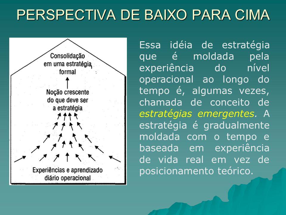 PERSPECTIVA DE BAIXO PARA CIMA Essa idéia de estratégia que é moldada pela experiência do nível operacional ao longo do tempo é, algumas vezes, chamada de conceito de estratégias emergentes.