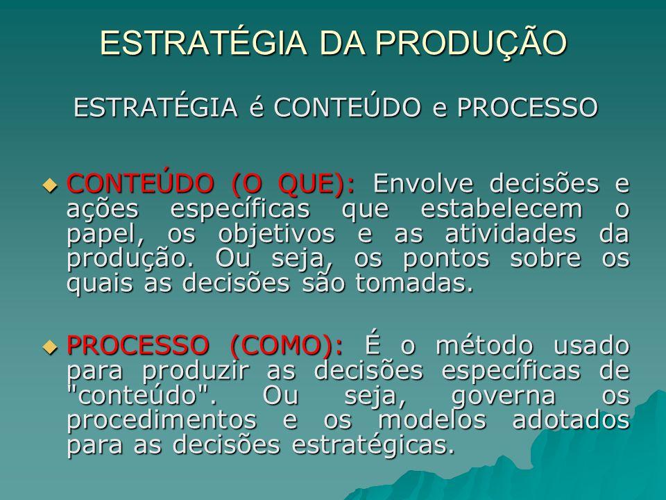 ESTRATÉGIA DA PRODUÇÃO ESTRATÉGIA é CONTEÚDO e PROCESSO  CONTEÚDO (O QUE): Envolve decisões e ações específicas que estabelecem o papel, os objetivos e as atividades da produção.