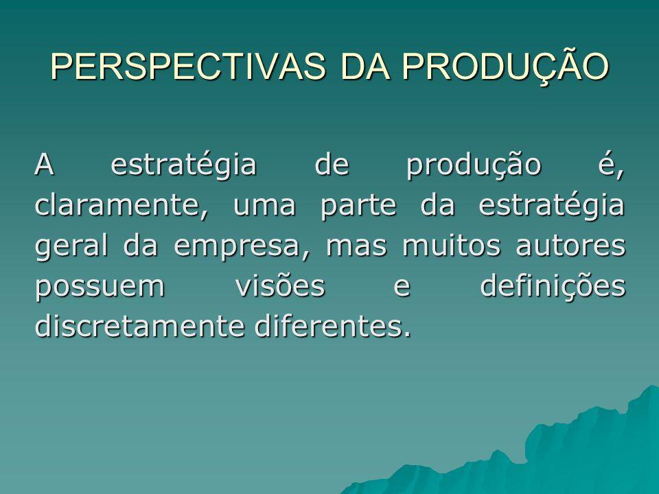 Pode-se dizer que existem quatro perspectivas sobre estratégia da produção: PERSPECTIVAS DA PRODUÇÃO  TOP-DOWN – de cima para baixo  BOTTOM-UP – de baixo para cima  MARKET OUT - dos requisitos do mercado  PRODUCT IN - dos recursos da produção