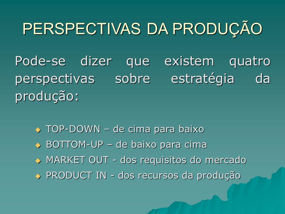 TTTTOP-DOWN: É um reflexo de cima para baixo do que o grupo ou negócio deseja fazer.