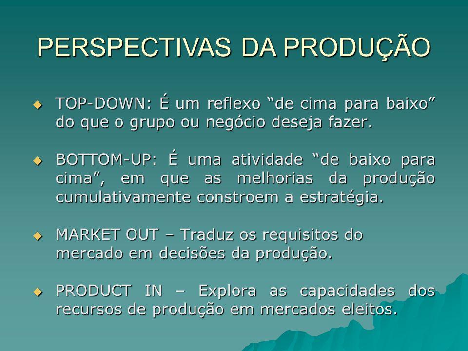 Nenhuma dessas quatro perspectivas sozinhas nos dá uma visão geral do que seja a estratégia de produção.