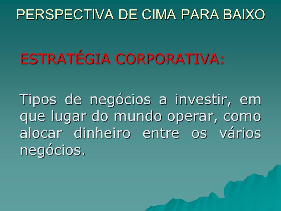 ESTRATÉGIA DE NEGÓCIOS: Cada unidade de negócios deverá definir seus objetivos e como competir em seus mercados.