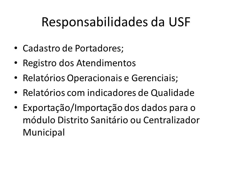 Responsabilidades da USF Cadastro de Portadores; Registro dos Atendimentos Relatórios Operacionais e Gerenciais; Relatórios com indicadores de Qualidade Exportação/Importação dos dados para o módulo Distrito Sanitário ou Centralizador Municipal