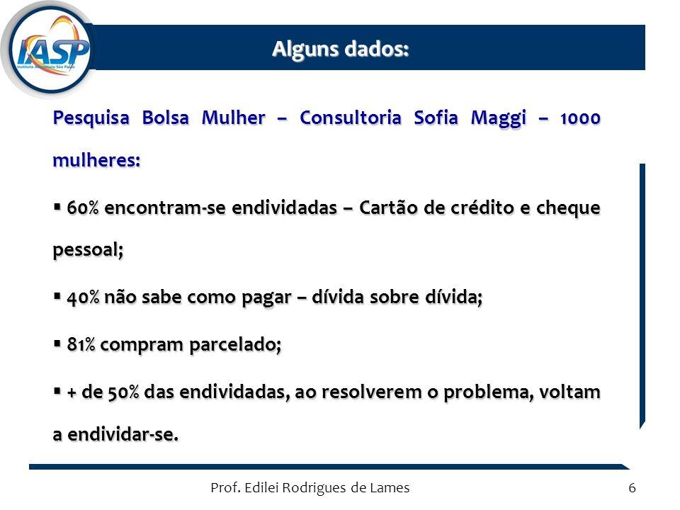 Prof.Edilei Rodrigues de Lames7 FALTA EDUCAÇÃO FINANCEIRA.