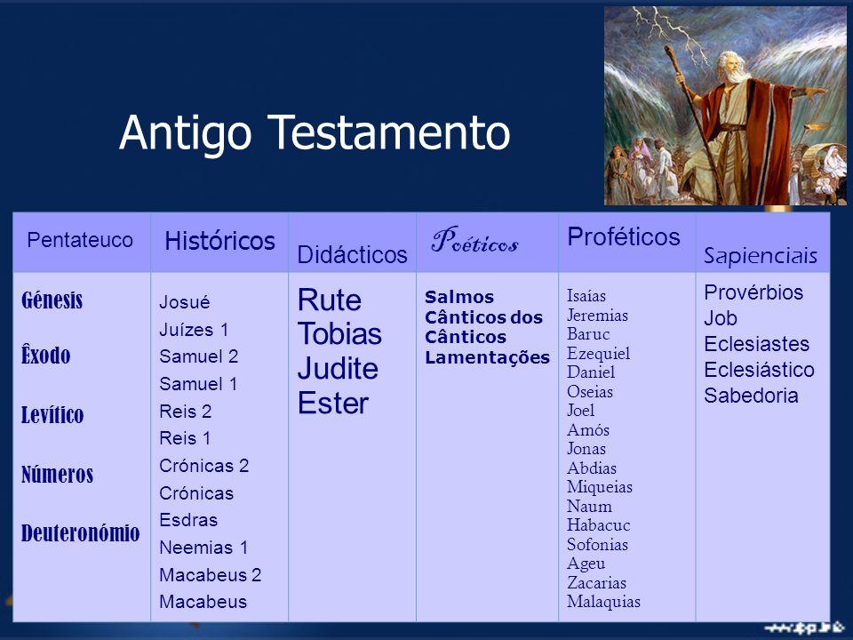 Pentateuco Históricos Didácticos Poéticos Proféticos Sapienciais Génesis Êxodo Levítico Números Deuteronómio Josué Juízes 1 Samuel 2 Samuel 1 Reis 2 R