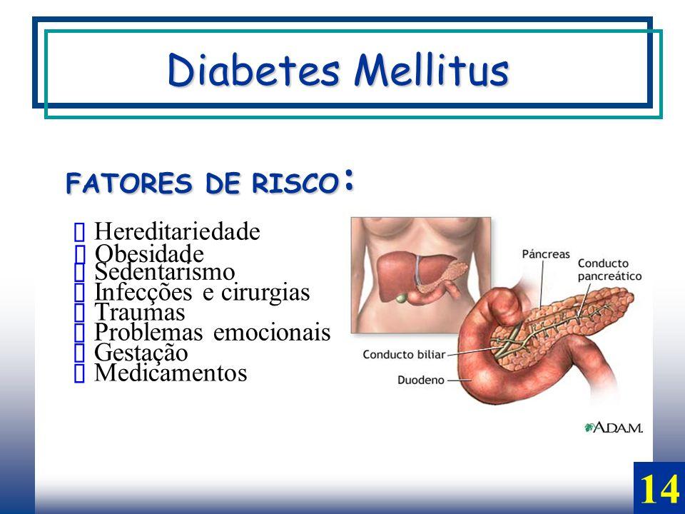 14 FATORES DE RISCO : Obesidade Hereditariedade Sedentarismo Infecções e cirurgias Traumas Problemas emocionais Gestação Medicamentos Diabetes Mellitus