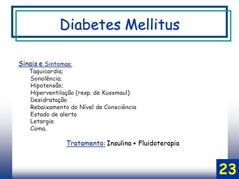 Sinais e Sintomas: Taquicardia; Sonolência; Hipotensão; ) Hiperventilação (resp.