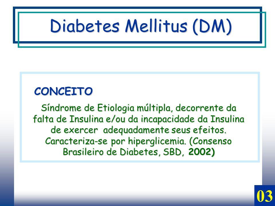 03 Diabetes Mellitus (DM) CONCEITO Síndrome de Etiologia múltipla, decorrente da falta de Insulina e/ou da incapacidade da Insulina de exercer adequadamente seus efeitos.