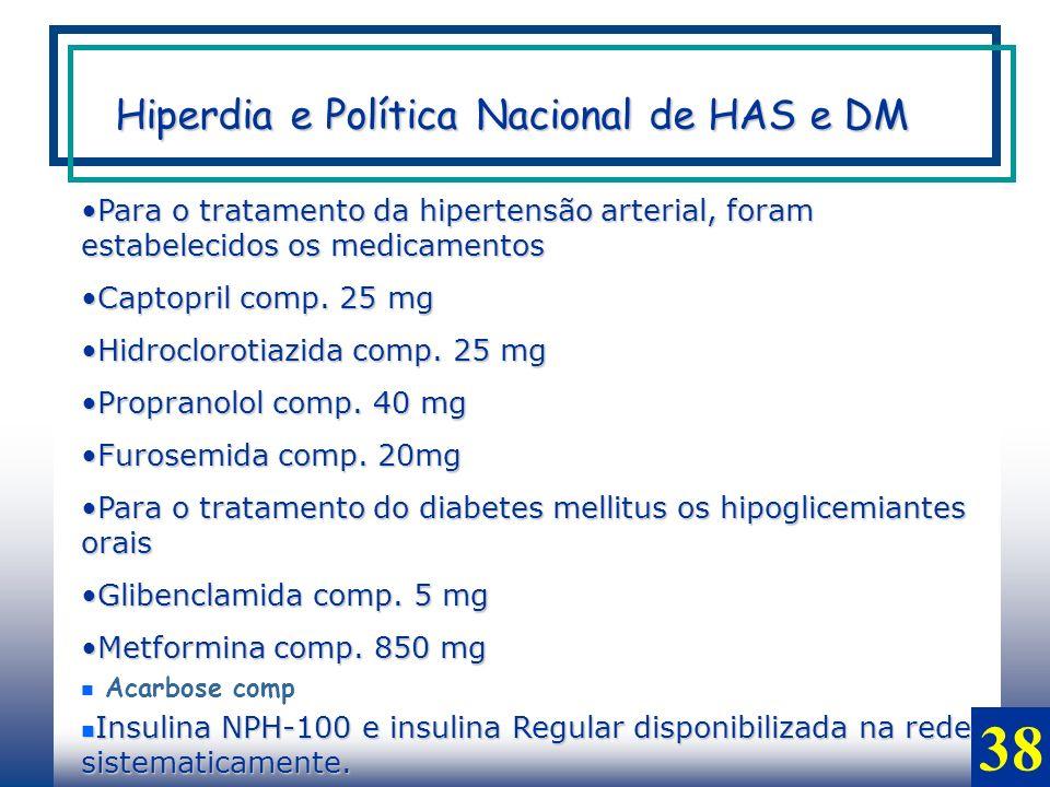 38 Para o tratamento da hipertensão arterial, foram estabelecidos os medicamentosPara o tratamento da hipertensão arterial, foram estabelecidos os medicamentos Captopril comp.