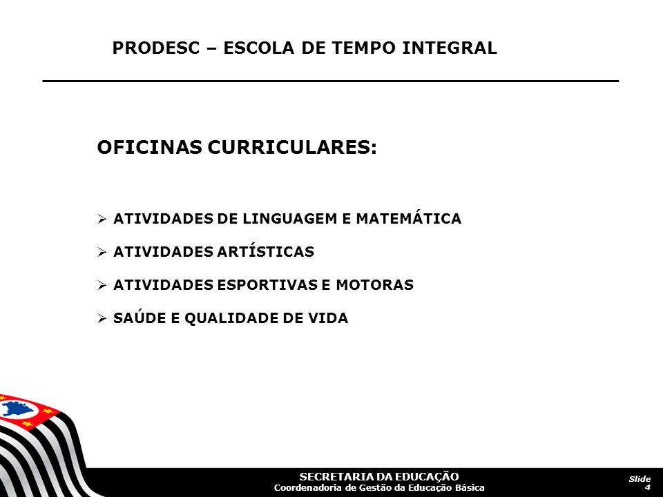SECRETARIA DA EDUCAÇÃO Coordenadoria de Gestão da Educação Básica Slide 4 OFICINAS CURRICULARES:  ATIVIDADES DE LINGUAGEM E MATEMÁTICA  ATIVIDADES ARTÍSTICAS  ATIVIDADES ESPORTIVAS E MOTORAS  SAÚDE E QUALIDADE DE VIDA PRODESC – ESCOLA DE TEMPO INTEGRAL