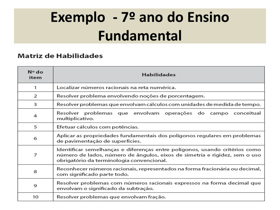Exemplo - 7º ano do Ensino Fundamental