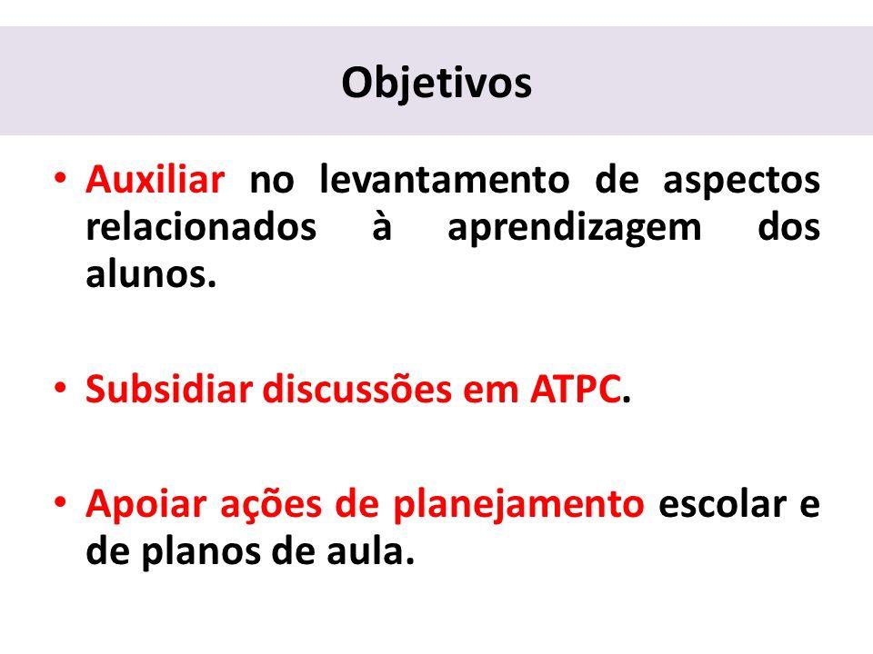 O Papel do Professor Rubem Alves