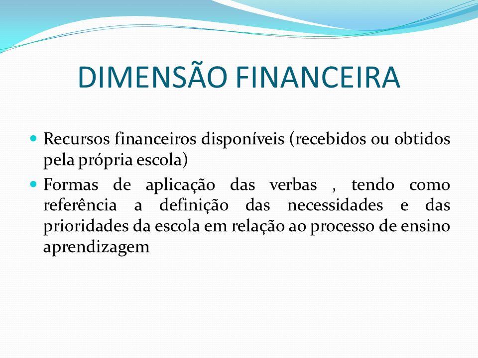 DIMENSÃO FINANCEIRA Recursos financeiros disponíveis (recebidos ou obtidos pela própria escola) Formas de aplicação das verbas, tendo como referência