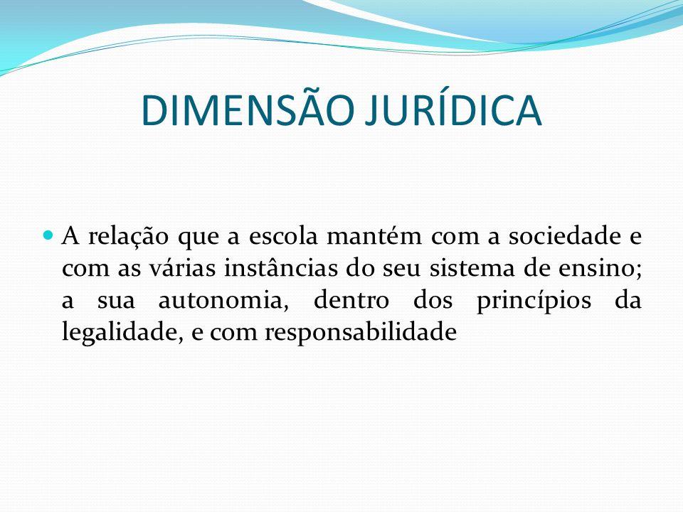 DIMENSÃO JURÍDICA A relação que a escola mantém com a sociedade e com as várias instâncias do seu sistema de ensino; a sua autonomia, dentro dos princ