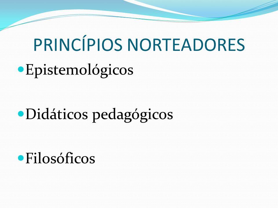 PRINCÍPIOS NORTEADORES Epistemológicos Didáticos pedagógicos Filosóficos