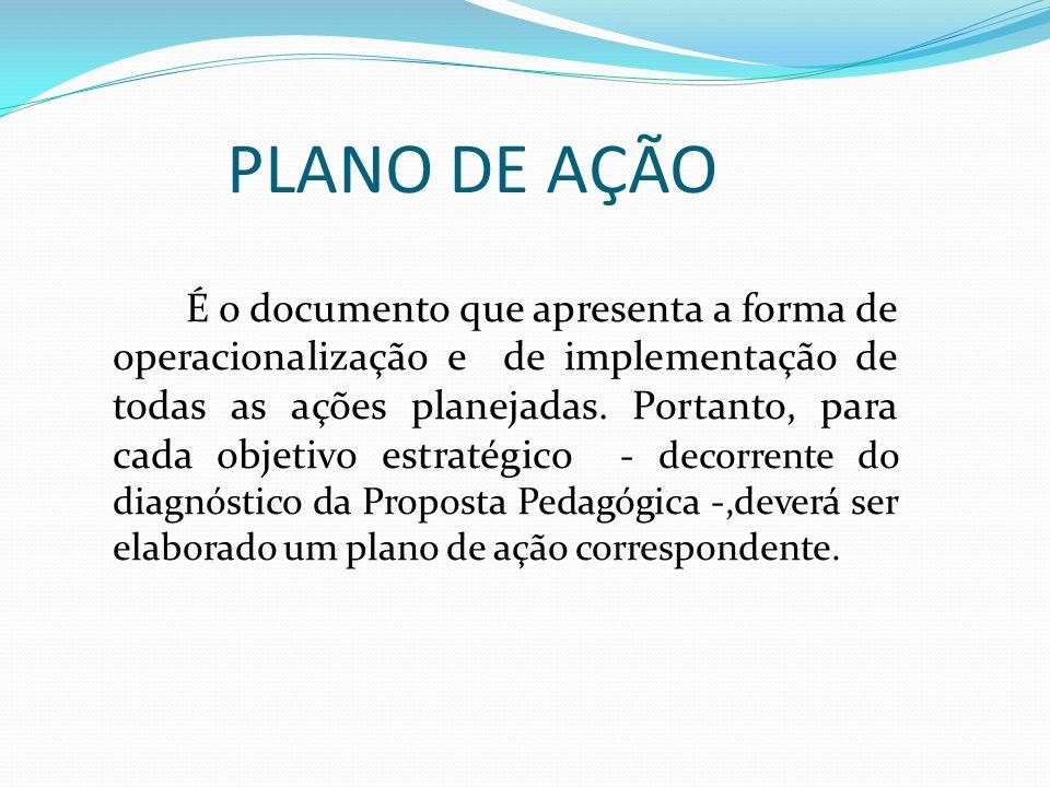 PLANO DE AÇÃO É o documento que apresenta a forma de operacionalização e de implementação de todas as ações planejadas. Portanto, para cada objetivo e