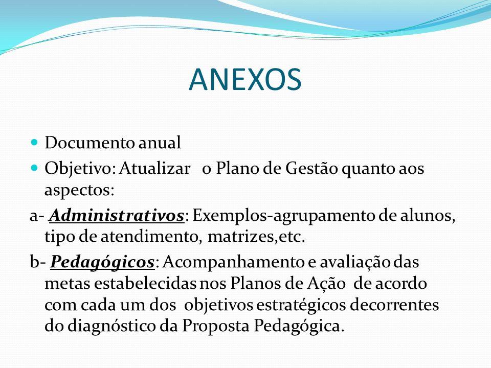 ANEXOS Documento anual Objetivo: Atualizar o Plano de Gestão quanto aos aspectos: a- Administrativos: Exemplos-agrupamento de alunos, tipo de atendime