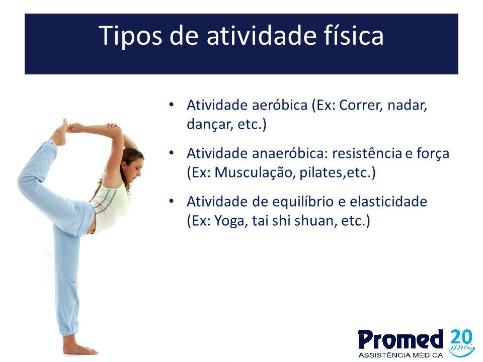 Tipos de atividade física Atividade aeróbica (Ex: Correr, nadar, dançar, etc.) Atividade anaeróbica: resistência e força (Ex: Musculação, pilates,etc.