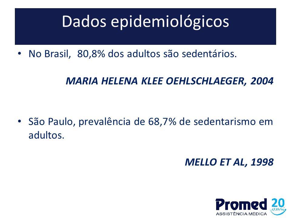 Dados epidemiológicos No Brasil, 80,8% dos adultos são sedentários. MARIA HELENA KLEE OEHLSCHLAEGER, 2004 São Paulo, prevalência de 68,7% de sedentari