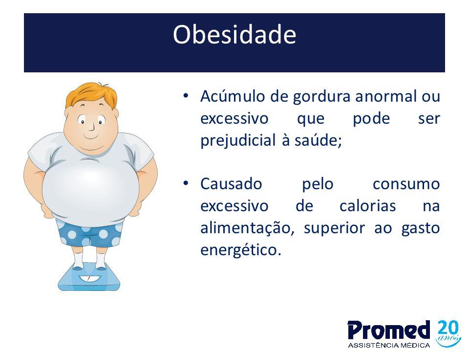 Obesidade Acúmulo de gordura anormal ou excessivo que pode ser prejudicial à saúde; Causado pelo consumo excessivo de calorias na alimentação, superio