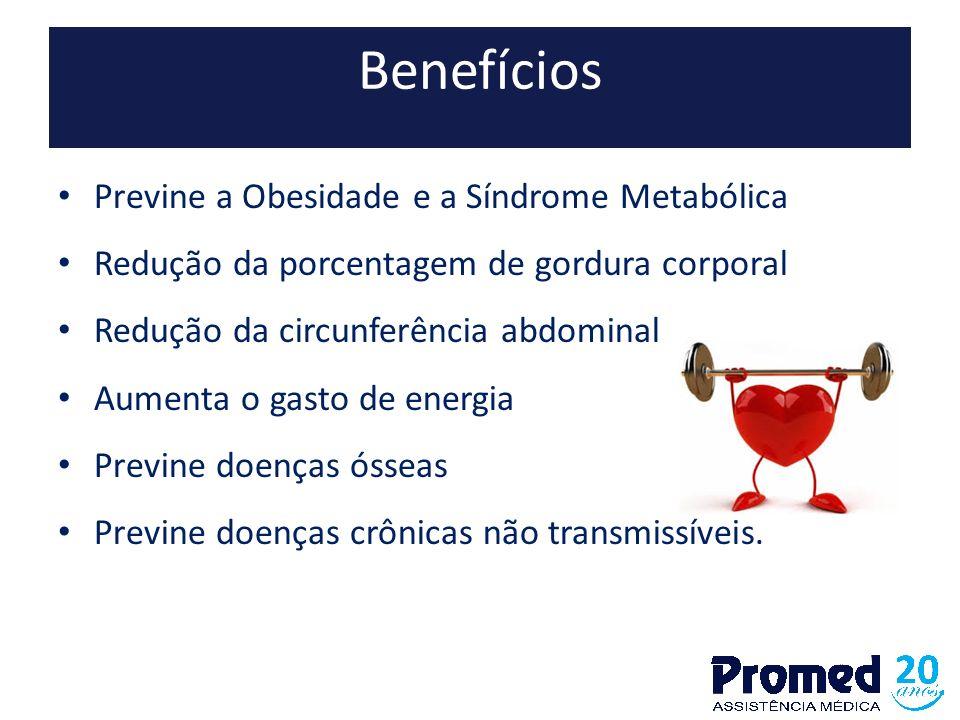 Benefícios Previne a Obesidade e a Síndrome Metabólica Redução da porcentagem de gordura corporal Redução da circunferência abdominal Aumenta o gasto