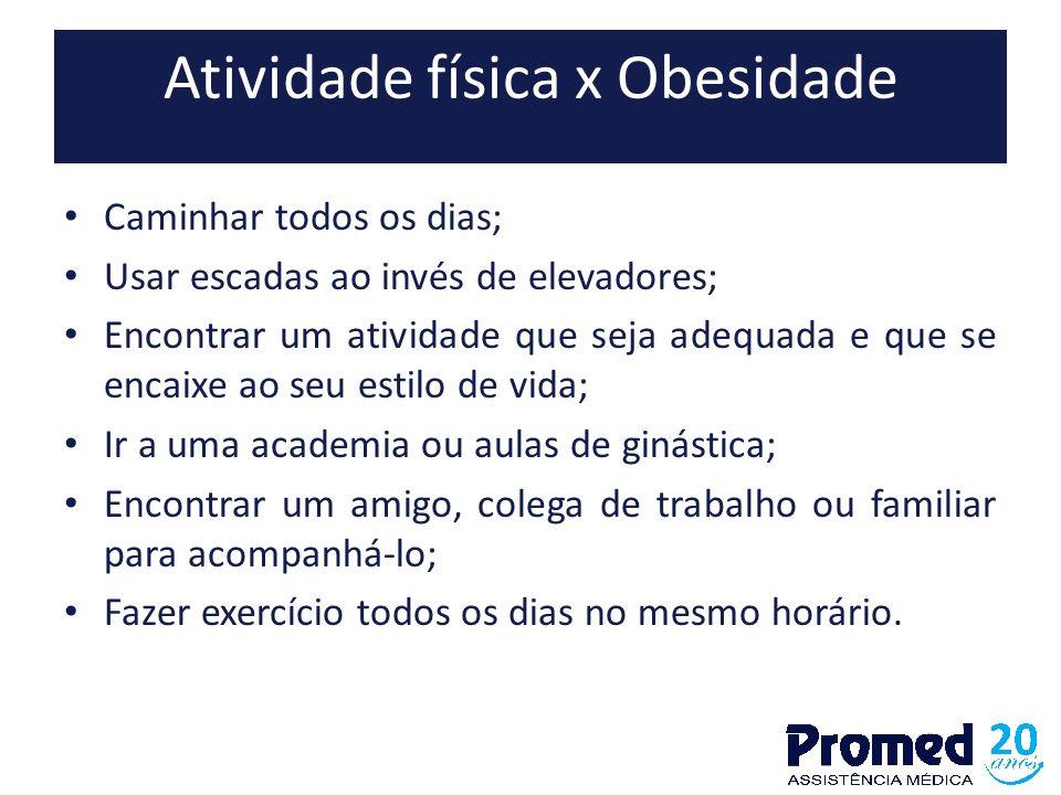 Atividade física x Obesidade Caminhar todos os dias; Usar escadas ao invés de elevadores; Encontrar um atividade que seja adequada e que se encaixe ao