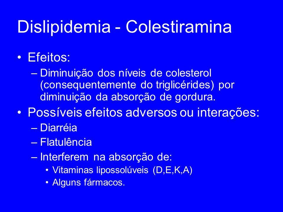 Dislipidemia - Colestiramina Efeitos: –Diminuição dos níveis de colesterol (consequentemente do triglicérides) por diminuição da absorção de gordura.