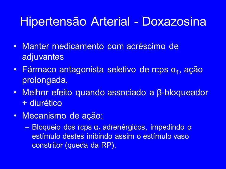 Hipertensão Arterial - Doxazosina Manter medicamento com acréscimo de adjuvantes Fármaco antagonista seletivo de rcps α 1, ação prolongada. Melhor efe