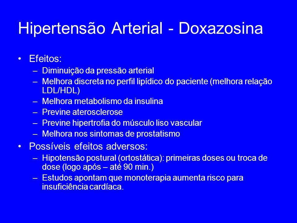 Hipertensão Arterial - Doxazosina Efeitos: –Diminuição da pressão arterial –Melhora discreta no perfil lipídico do paciente (melhora relação LDL/HDL) –Melhora metabolismo da insulina –Previne aterosclerose –Previne hipertrofia do músculo liso vascular –Melhora nos sintomas de prostatismo Possíveis efeitos adversos: –Hipotensão postural (ortostática): primeiras doses ou troca de dose (logo após – até 90 min.) –Estudos apontam que monoterapia aumenta risco para insuficiência cardíaca.