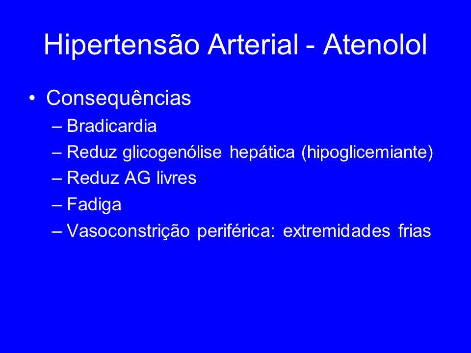 Hipertensão Arterial - Atenolol Consequências –Bradicardia –Reduz glicogenólise hepática (hipoglicemiante) –Reduz AG livres –Fadiga –Vasoconstrição pe