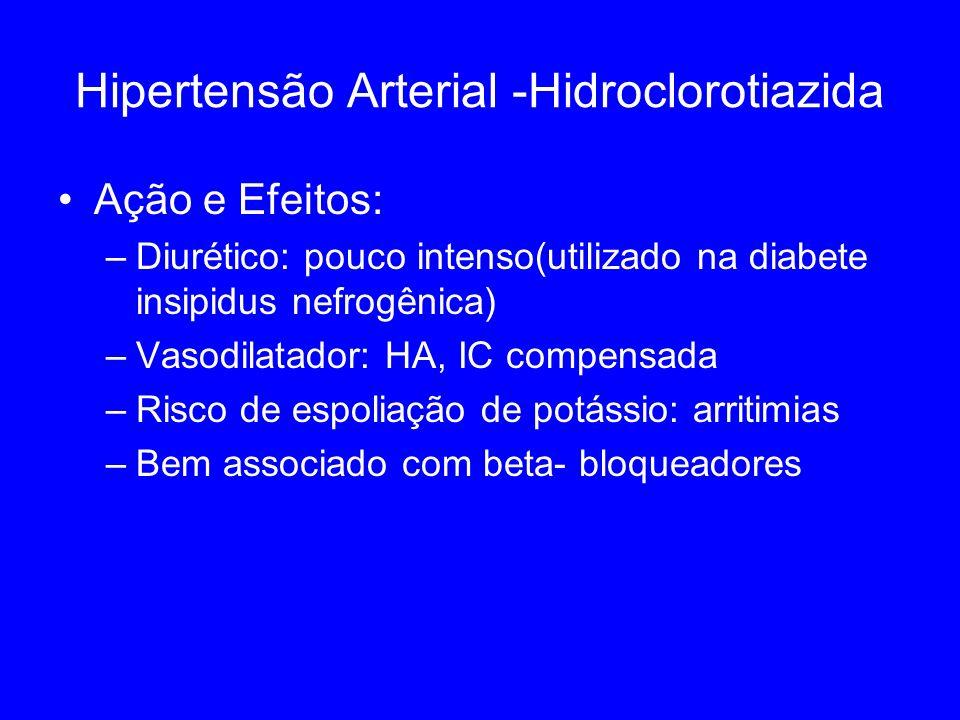 Hipertensão Arterial -Hidroclorotiazida Ação e Efeitos: –Diurético: pouco intenso(utilizado na diabete insipidus nefrogênica) –Vasodilatador: HA, IC compensada –Risco de espoliação de potássio: arritimias –Bem associado com beta- bloqueadores
