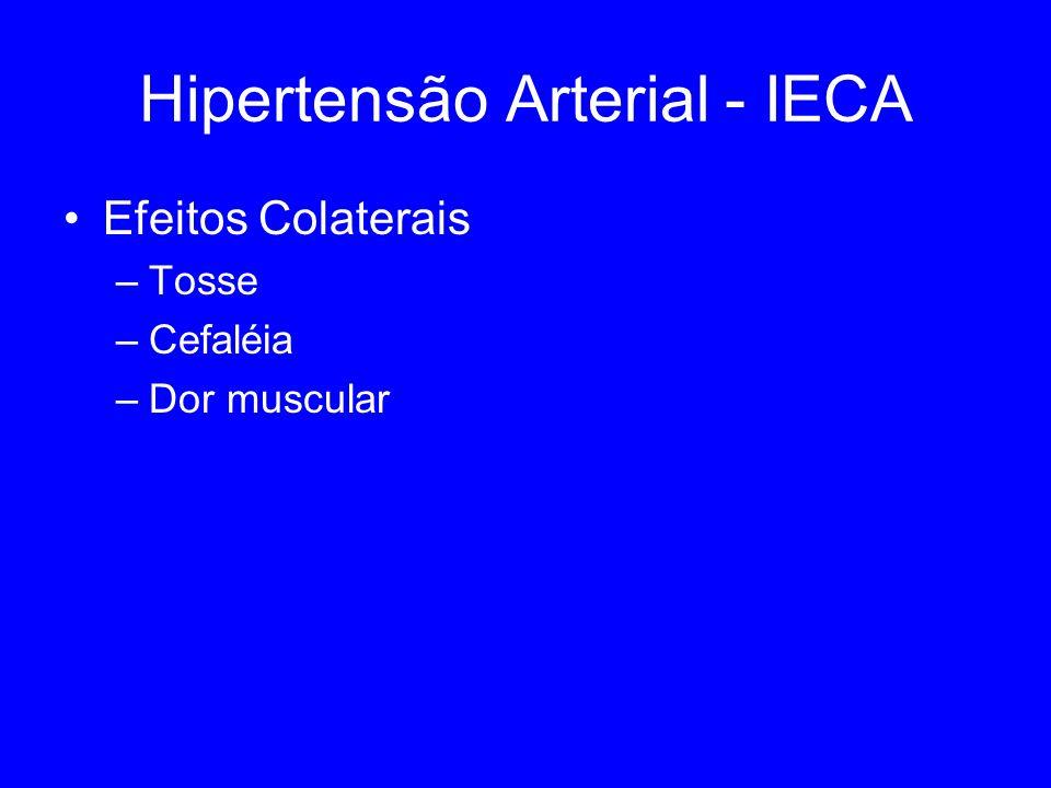 Hipertensão Arterial - IECA Efeitos Colaterais –Tosse –Cefaléia –Dor muscular