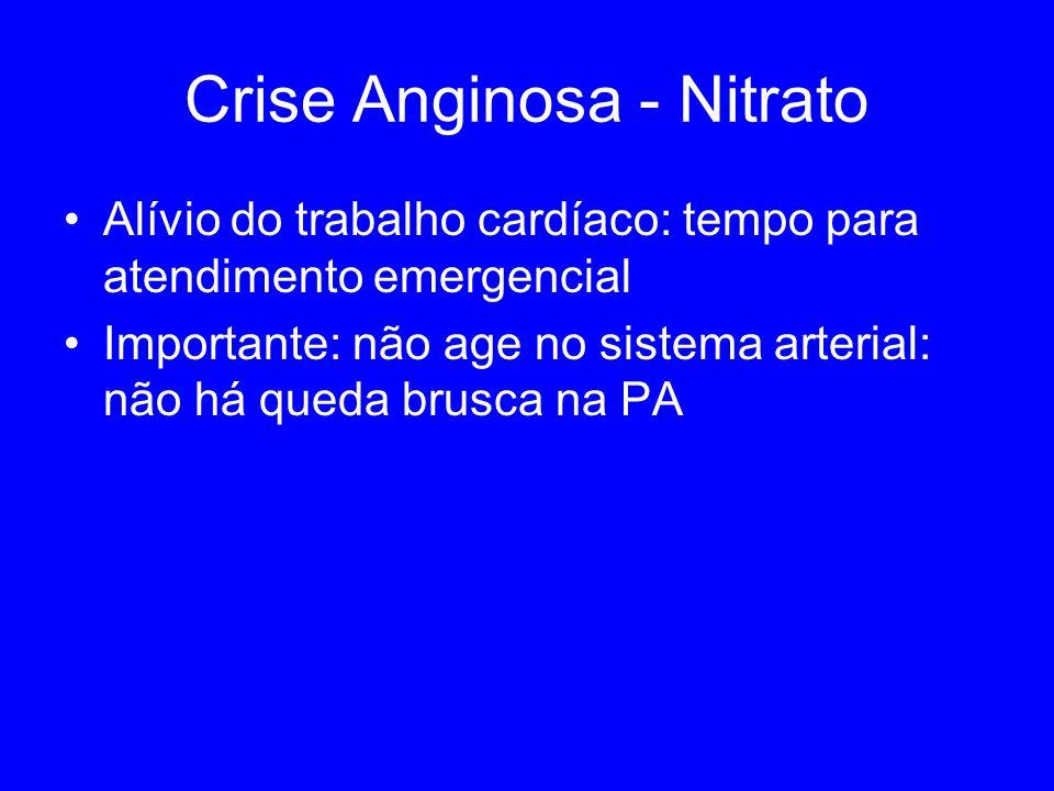Crise Anginosa - Nitrato Alívio do trabalho cardíaco: tempo para atendimento emergencial Importante: não age no sistema arterial: não há queda brusca na PA