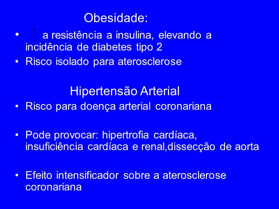 Obesidade: a resistência a insulina, elevando a incidência de diabetes tipo 2 Risco isolado para aterosclerose Hipertensão Arterial Risco para doença arterial coronariana Pode provocar: hipertrofia cardíaca, insuficiência cardíaca e renal,dissecção de aorta Efeito intensificador sobre a aterosclerose coronariana