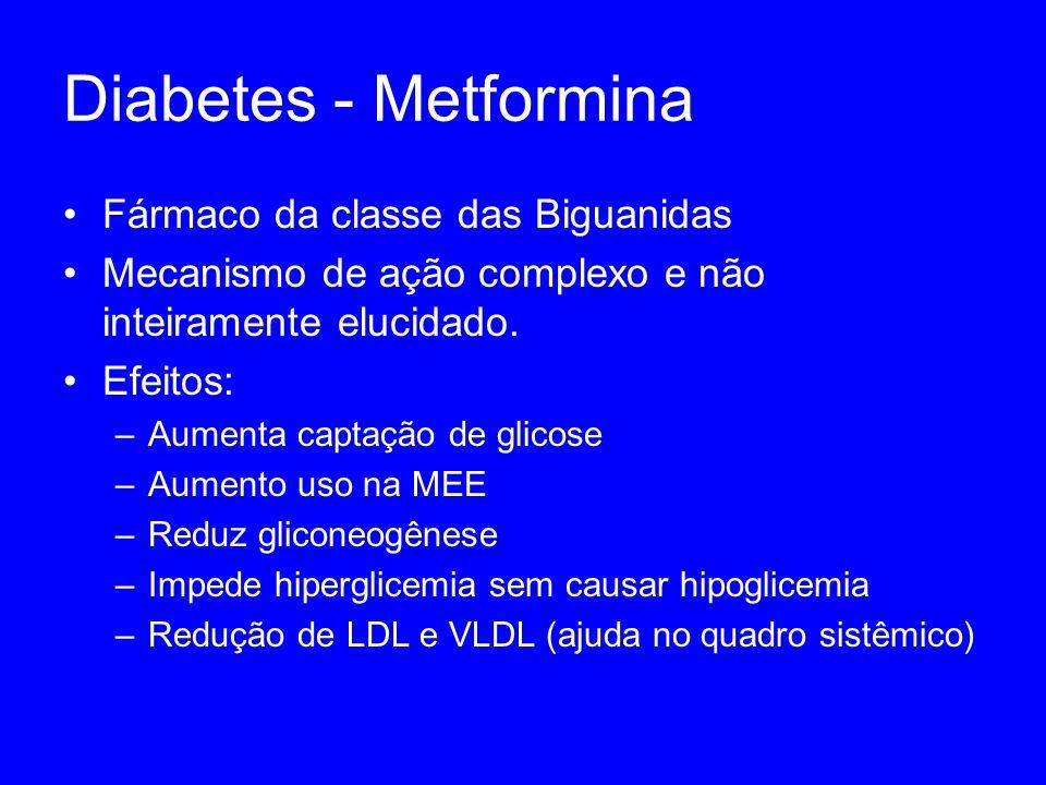 Diabetes - Metformina Fármaco da classe das Biguanidas Mecanismo de ação complexo e não inteiramente elucidado. Efeitos: –Aumenta captação de glicose