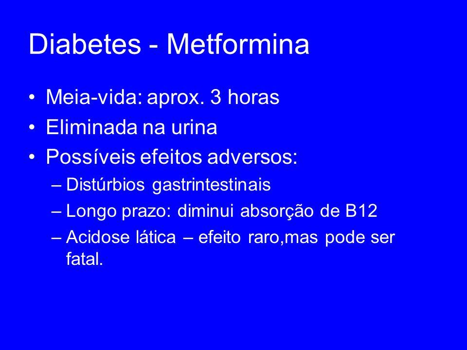 Diabetes - Metformina Meia-vida: aprox. 3 horas Eliminada na urina Possíveis efeitos adversos: –Distúrbios gastrintestinais –Longo prazo: diminui abso