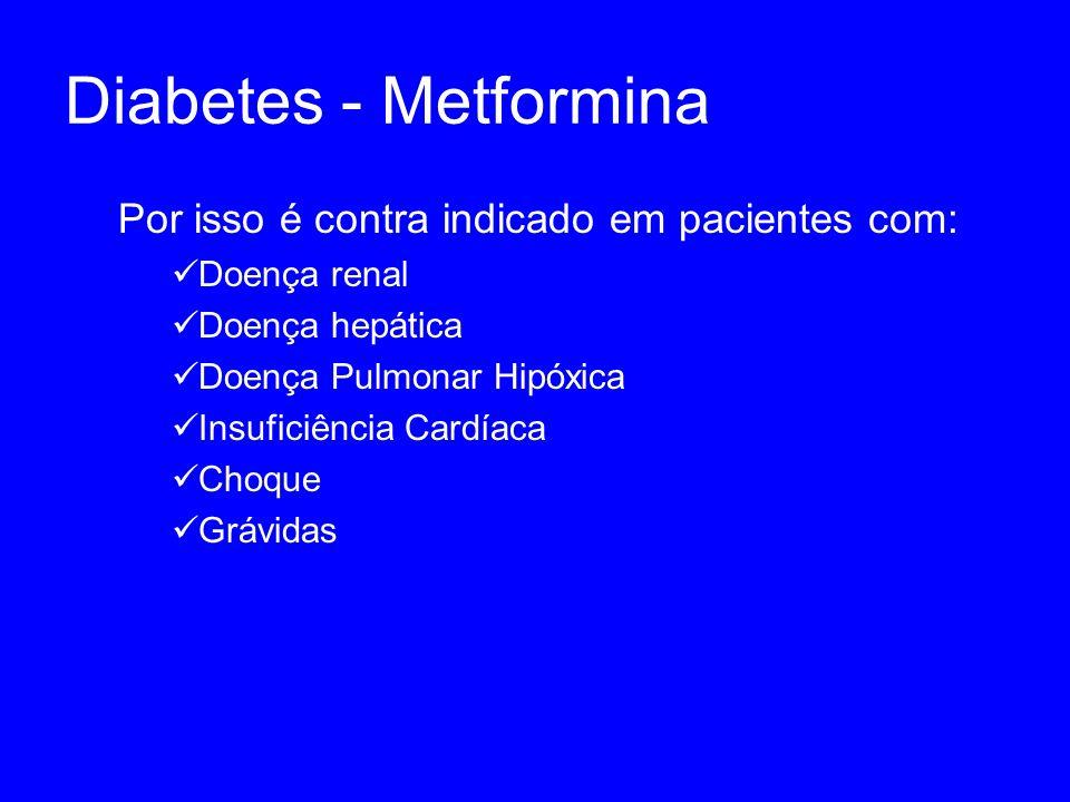 Diabetes - Metformina Por isso é contra indicado em pacientes com: Doença renal Doença hepática Doença Pulmonar Hipóxica Insuficiência Cardíaca Choque Grávidas