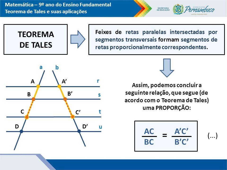 Matemática – 9º ano do Ensino Fundamental Teorema de Tales e suas aplicações a b r s t A B C A' B' C' u D D' Feixes de retas paralelas intersectadas p