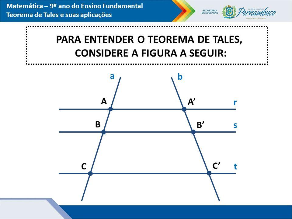Matemática – 9º ano do Ensino Fundamental Teorema de Tales e suas aplicações PARA ENTENDER O TEOREMA DE TALES, CONSIDERE A FIGURA A SEGUIR: a b r s t