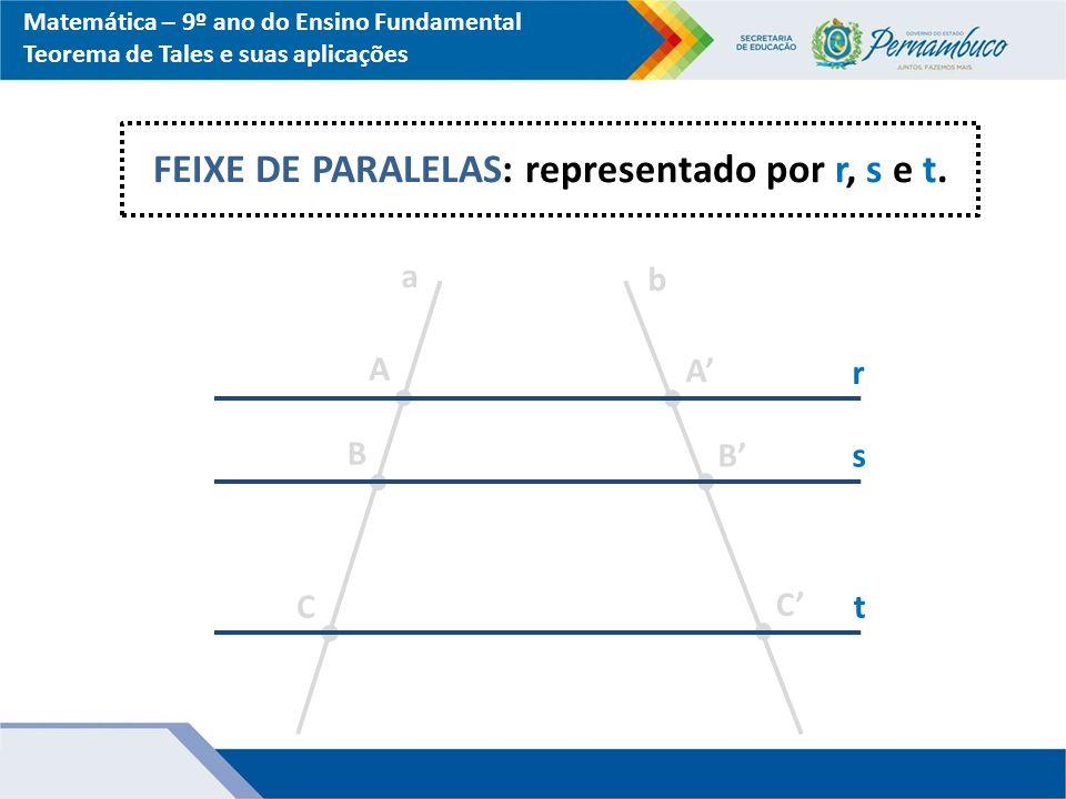 Matemática – 9º ano do Ensino Fundamental Teorema de Tales e suas aplicações a b r s t A B C A' B' C' FEIXE DE PARALELAS: representado por r, s e t.