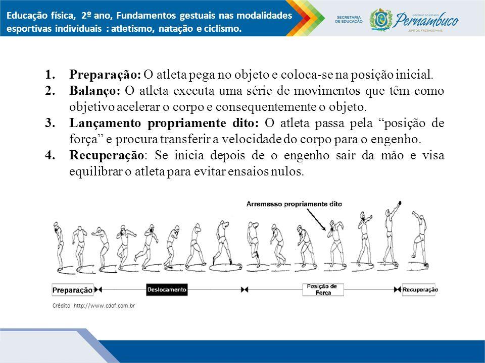 1.Preparação: O atleta pega no objeto e coloca-se na posição inicial.
