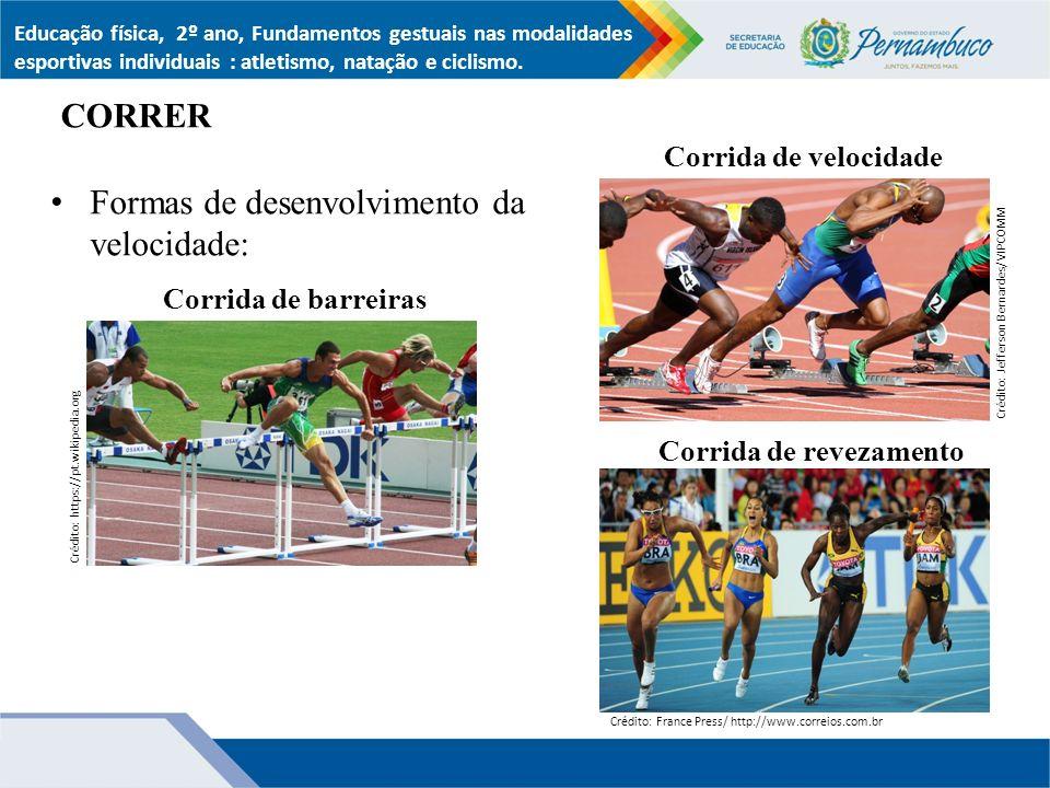CORRER Educação física, 2º ano, Fundamentos gestuais nas modalidades esportivas individuais : atletismo, natação e ciclismo.