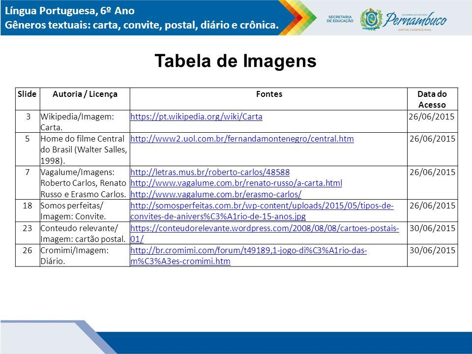 Tabela de Imagens SlideAutoria / Licença FontesData do Acesso 3Wikipedia/Imagem: Carta.
