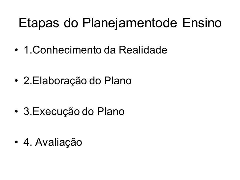 Etapas do Planejamentode Ensino 1.Conhecimento da Realidade 2.Elaboração do Plano 3.Execução do Plano 4.