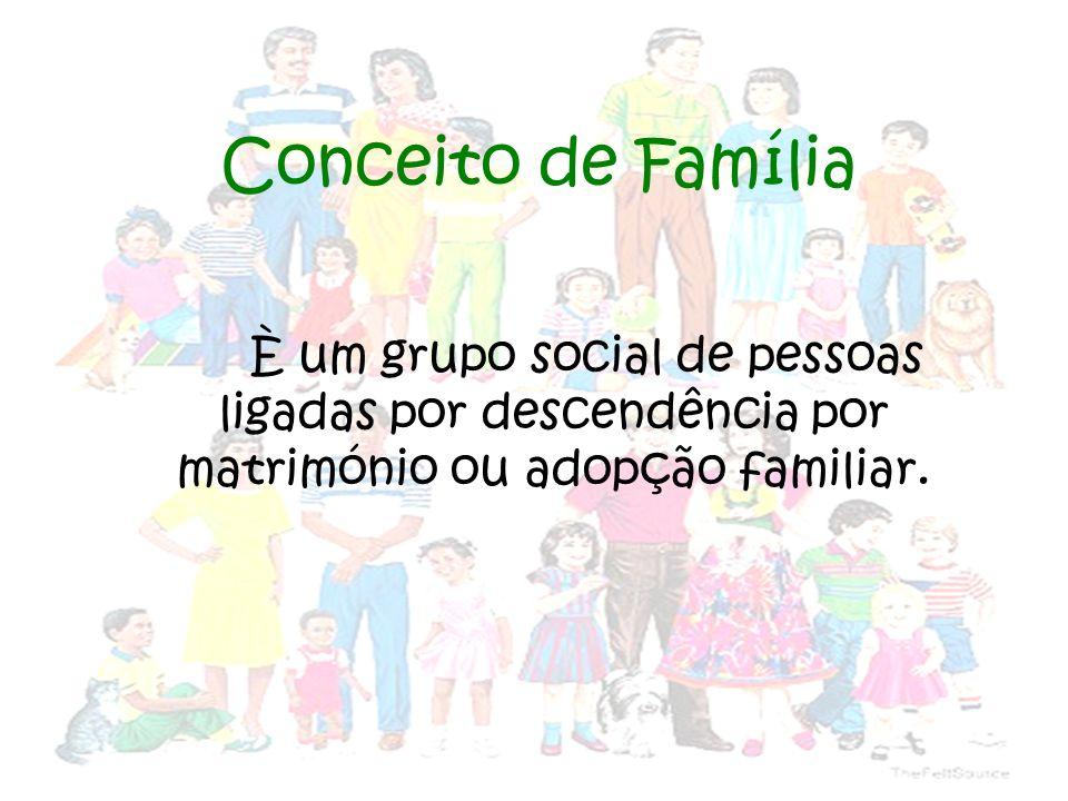 Evolução da Família As famílias antigas eram muito numerosas.